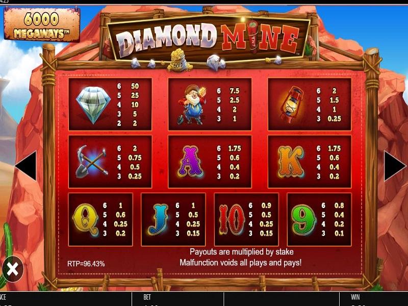 Diamond Mine Megaways Symbols pay table