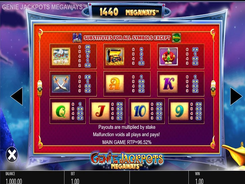 Genie Jackpots Megaways Symbols pay table